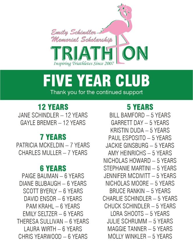 ESMS Triathlon_5 Year Awards.jpg